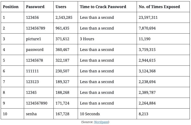 website hacking statistics